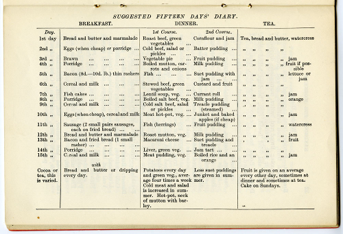 Suggested weekly diet for children, 1934